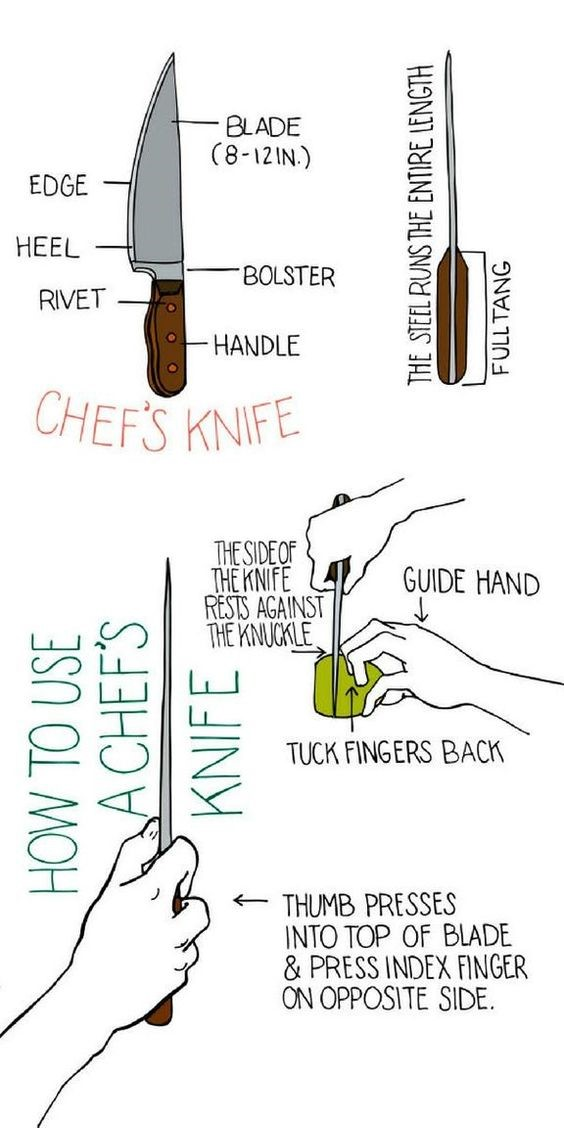 knife graphic
